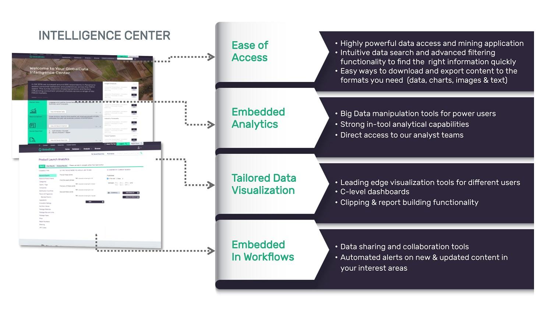 predictive analytics resume big data analytics
