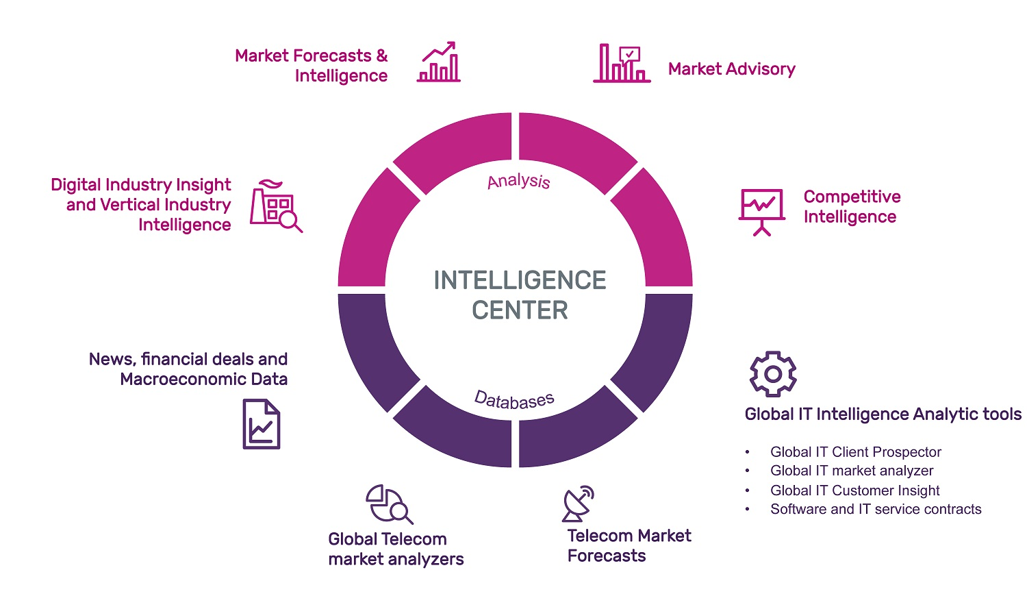 an analysis of the intelligence Webb 1 sandra webb advanced composition mrs hanson due: 1/2/14 intelligence analysis reports: a how-to writing guide abstract this research looks at several sources to ascertain the components of a strong intelligence.