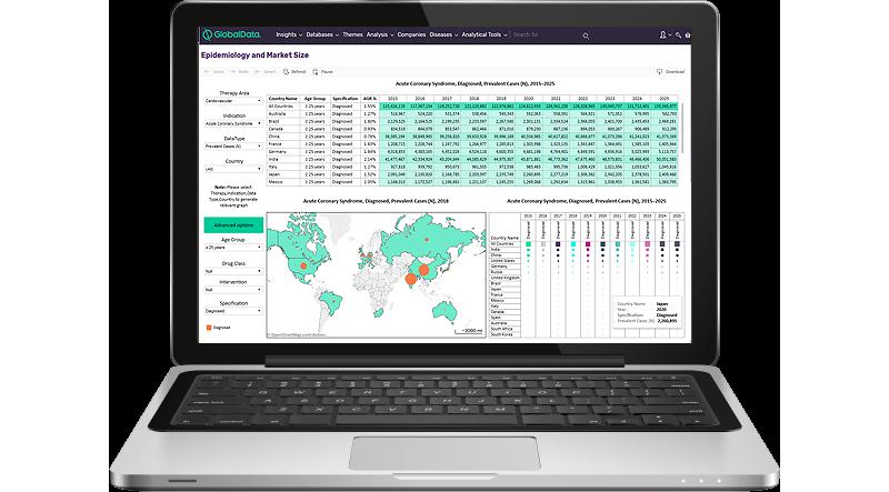 Pharma Market-Data-Insights