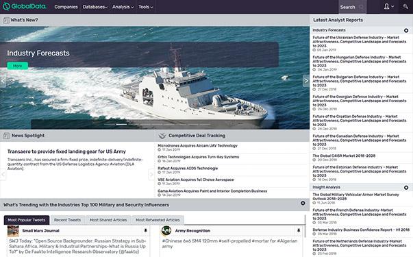 Globaldata aerospace, defence and security IC intelligence center