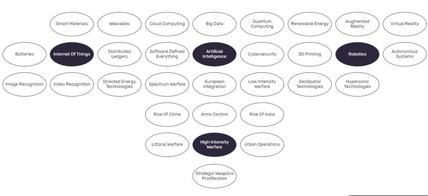 globaldata themes