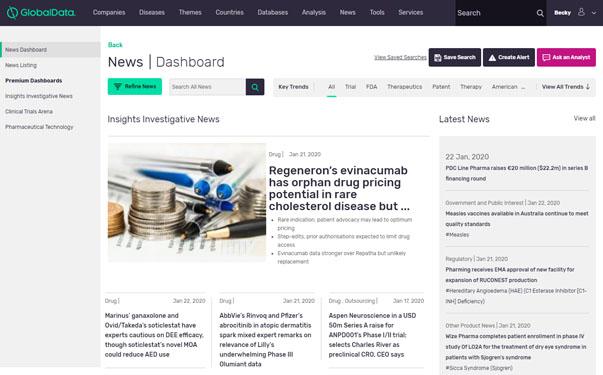 GD intelligence center pharma news