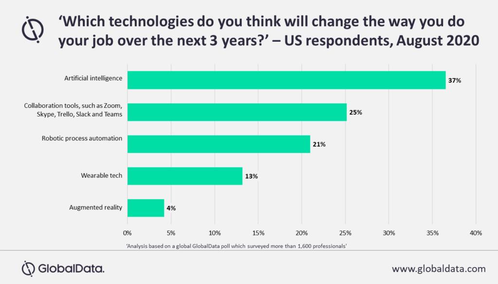 tech_future_of_work_image